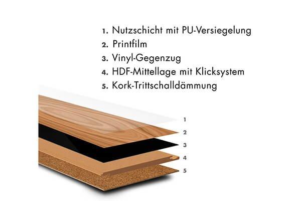 vinylboden-mit-hdf-traegerplatte